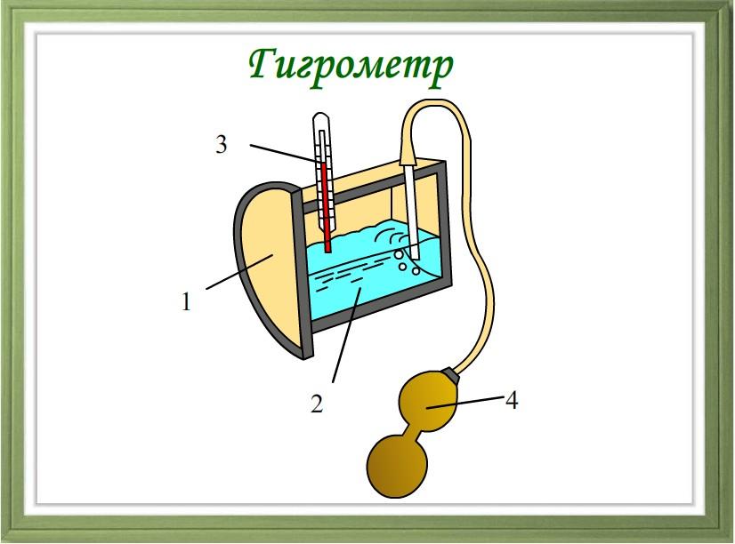 Гигрометр.jpg