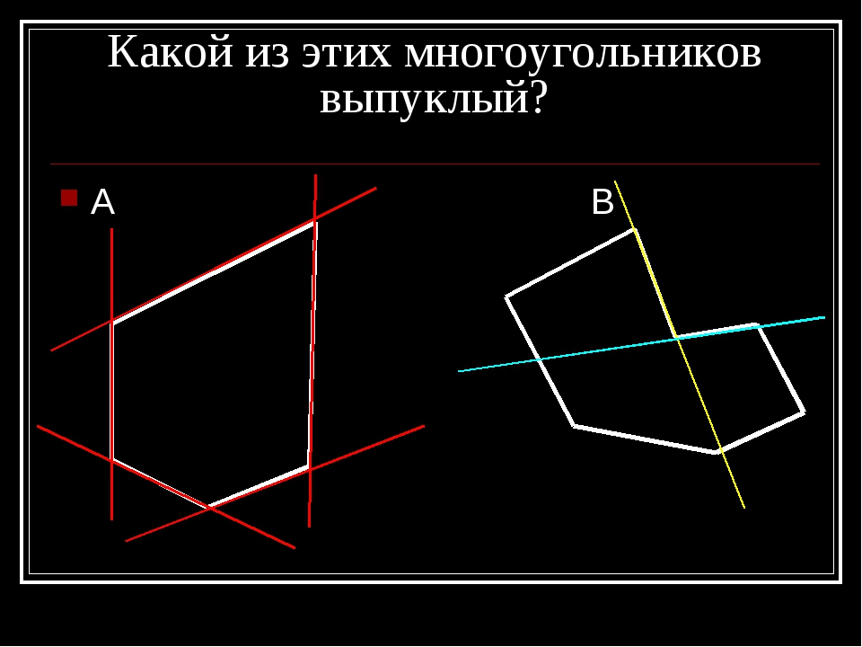 Какой из этих многоугольников выпуклый? А В