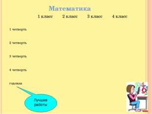Математика Лучшие работы 1 класс2 класс3 класс4 класс 1 четверть 2 че