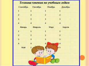 Техника чтения по учебным годам  СентябрьОктябрьНоябрьДекабрь 111
