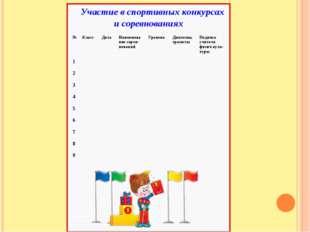 Участие в спортивных конкурсах и соревнованиях  №КлассДатаН