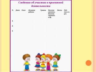Сведения об участии в проектной деятельности  №ДатаКлассНазвание работы
