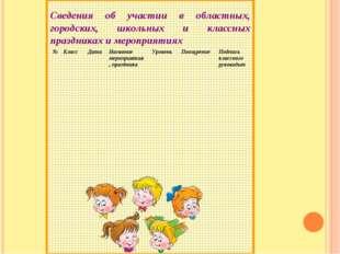 Сведения об участии в областных, городских, школьных и классных праздниках и