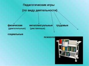 Педагогические игры (по виду деятельности) физические интеллектуальные трудо
