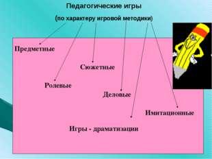 Педагогические игры (по характеру игровой методики) Предметные Сюжетные Ролев