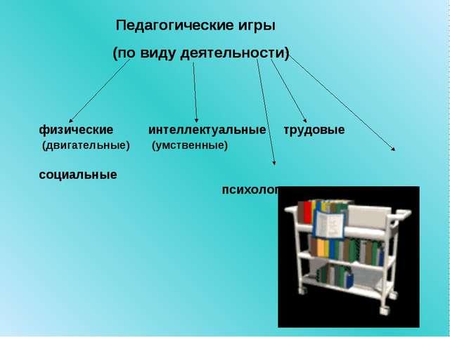 Педагогические игры (по виду деятельности) физические интеллектуальные трудо...