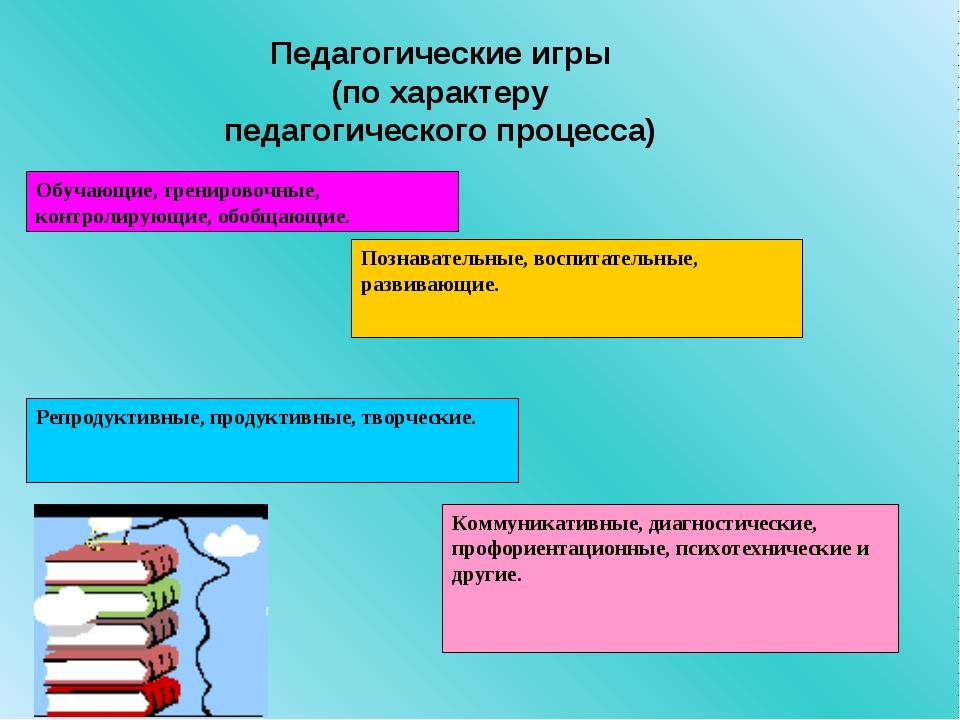 Педагогические игры (по характеру педагогического процесса) Обучающие, тренир...