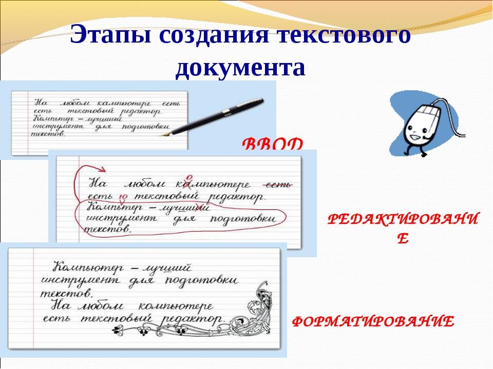 Этапы создания текстового документа
