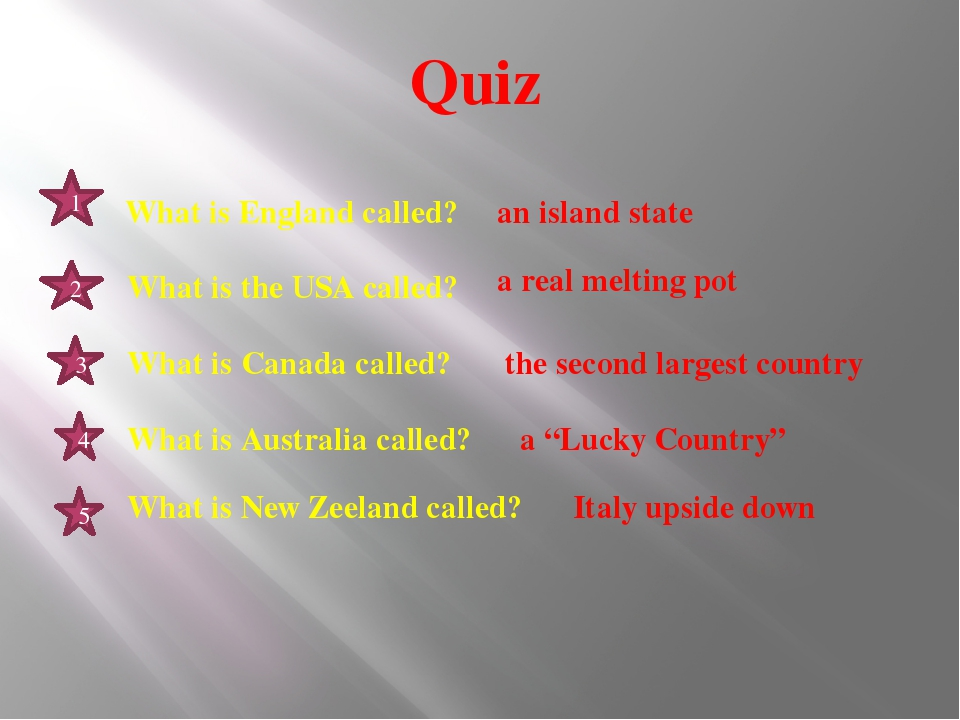 Quiz What is England called? What is the USA called? What is Canada called? W...