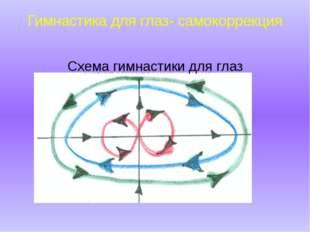 Гимнастика для глаз- самокоррекция Схема гимнастики для глаз