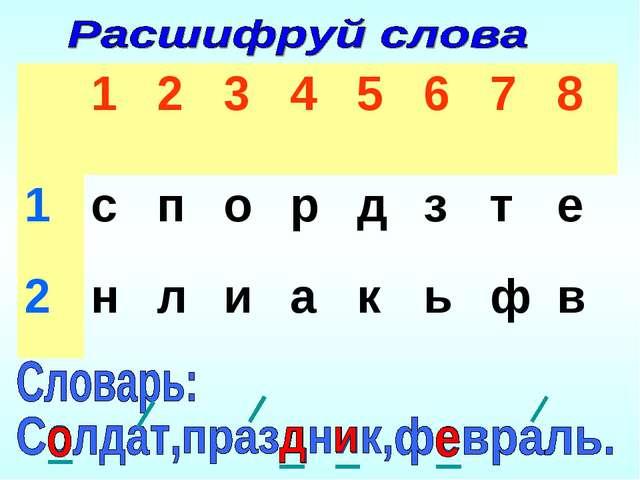 12345678 1спордзте 2нлиакьфв