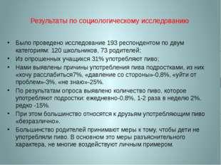 Результаты по социологическому исследованию Было проведено исследование 193 р