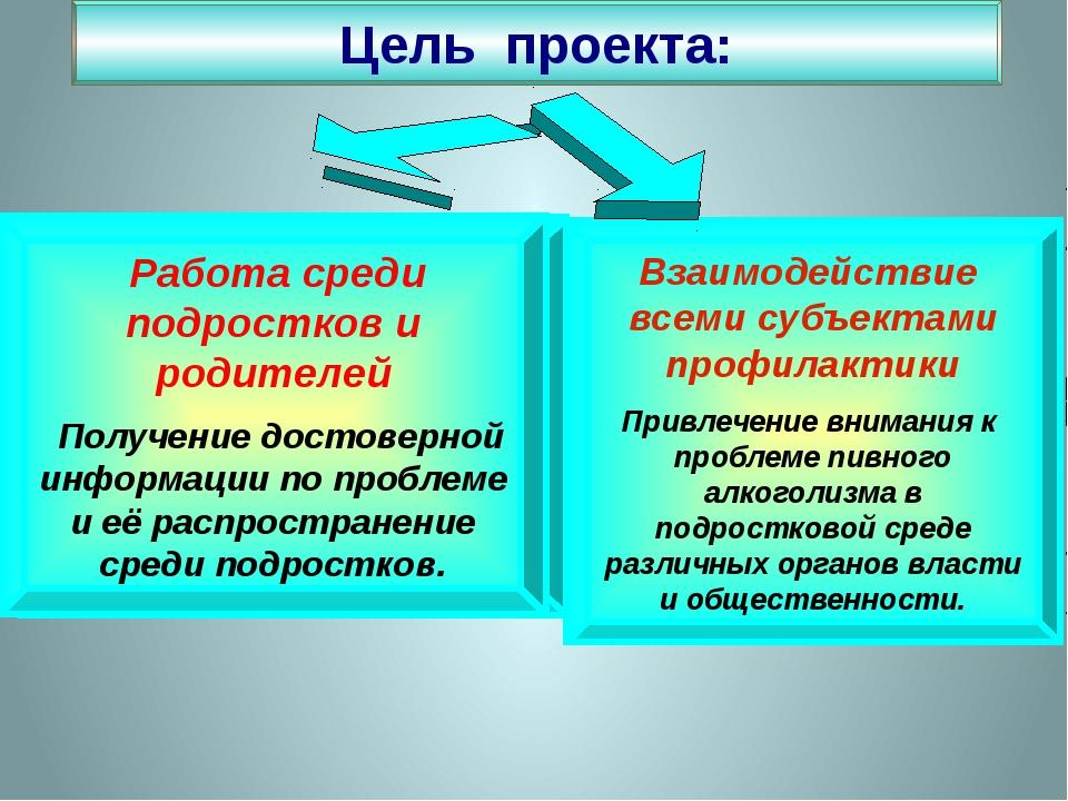 Взаимодействие всеми субъектами профилактики Привлечение внимания к проблеме...