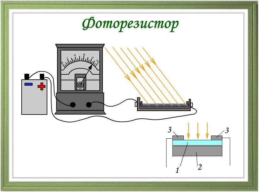 Фоторезистор.jpg