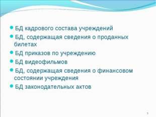 БД кадрового состава учреждений БД, содержащая сведения о проданных билетах Б