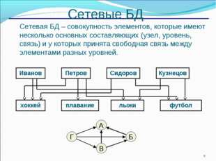 * Сетевые БД Сетевая БД – совокупность элементов, которые имеют несколько ос