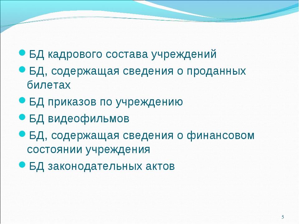 БД кадрового состава учреждений БД, содержащая сведения о проданных билетах Б...