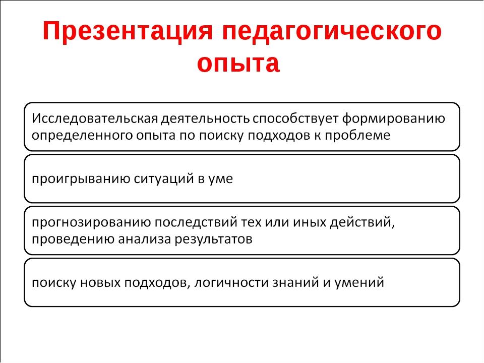 Презентация педагогического опыта