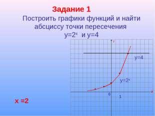 Задание 1 Построить графики функций и найти абсциссу точки пересечения у=2х и