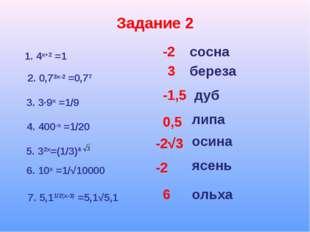 Задание 2 4х+2 =1 2. 0,73х-2 =0,77 3. 3∙9х =1/9 4. 400-х =1/20 5. 32х=(1/3)4