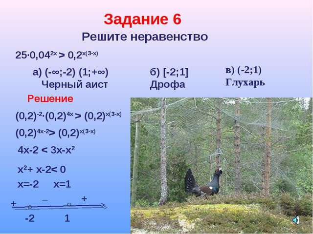 Задание 6 Решите неравенство 25∙0,042х > 0,2х(3-х) а) (-∞;-2) (1;+∞) Черный а...