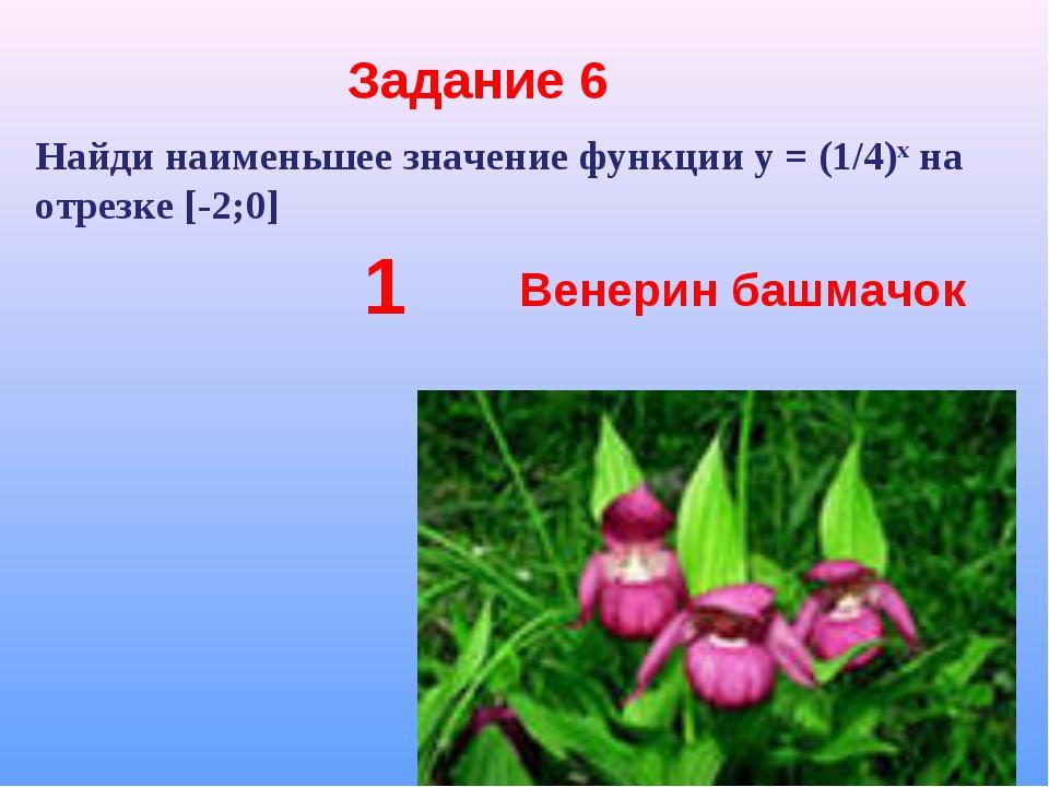 Задание 6 Найди наименьшее значение функции у = (1/4)х на отрезке [-2;0] 1 Ве...