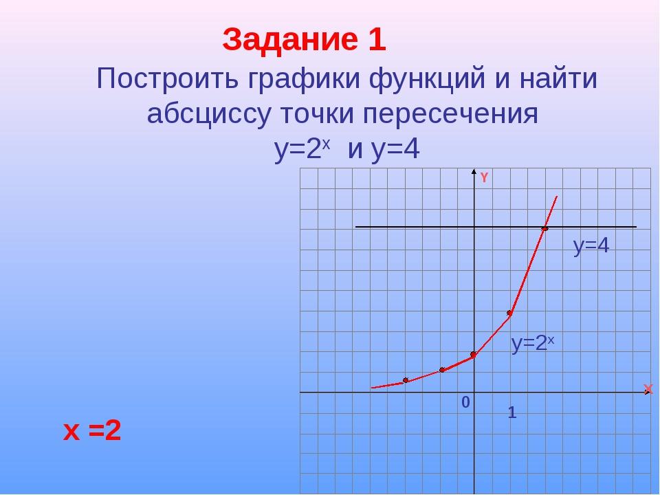 Задание 1 Построить графики функций и найти абсциссу точки пересечения у=2х и...