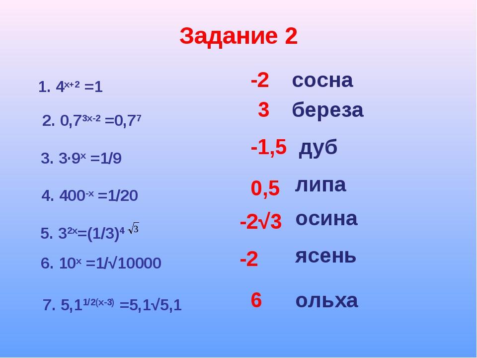 Задание 2 4х+2 =1 2. 0,73х-2 =0,77 3. 3∙9х =1/9 4. 400-х =1/20 5. 32х=(1/3)4...