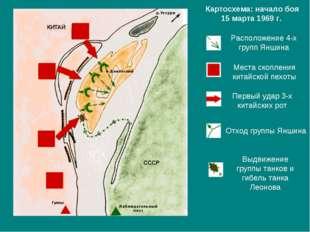 Картосхема: начало боя 15 марта 1969 г. Расположение 4-х групп Яншина Места с
