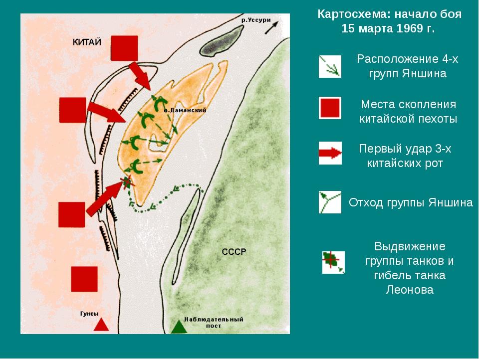 Картосхема: начало боя 15 марта 1969 г. Расположение 4-х групп Яншина Места с...