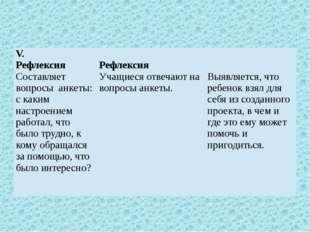 V. Рефлексия Составляет вопросы анкеты: с каким настроением работал, что было