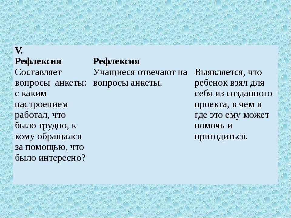 V. Рефлексия Составляет вопросы анкеты: с каким настроением работал, что было...