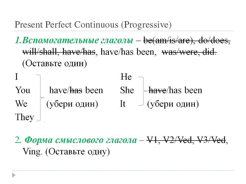 Present Perfect Continuous (Progressive)
