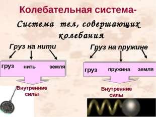 Колебательная система- Система тел, совершающих колебания Груз на нити груз н