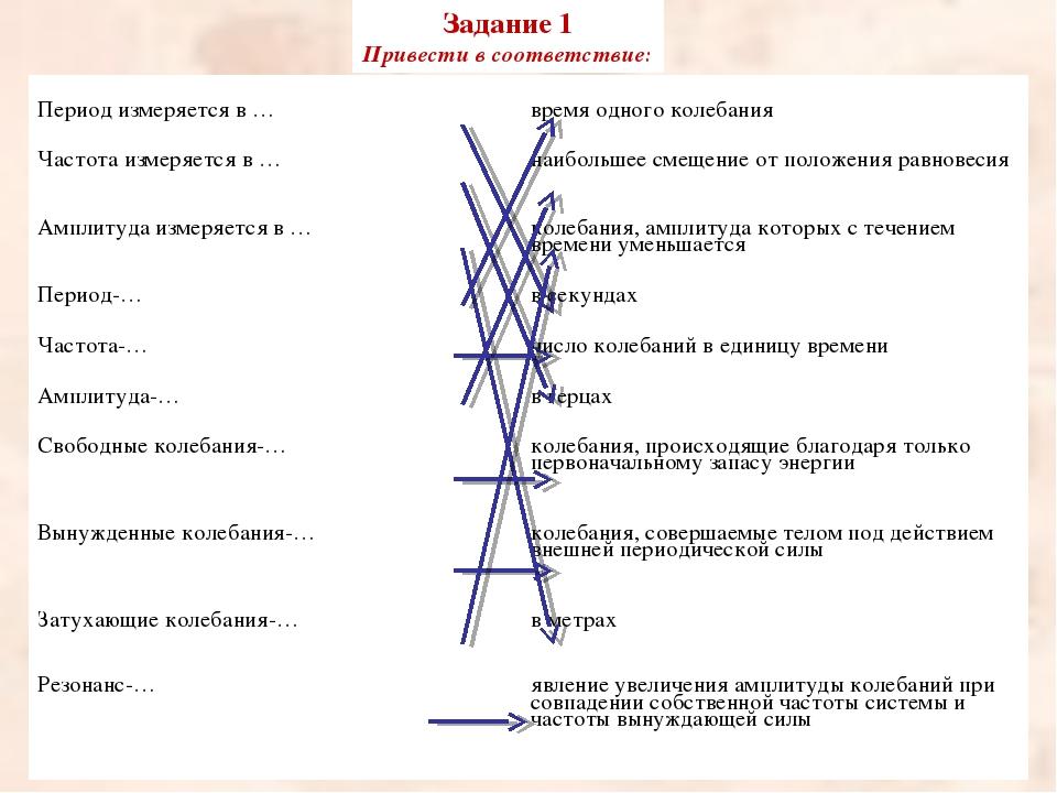 Задание 1 Привести в соответствие: Период измеряется в … время одного колеб...