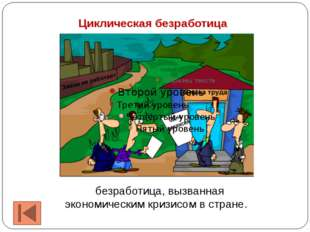 Последствия безработицы Экономические Позитивные и негативные Социальные выпо