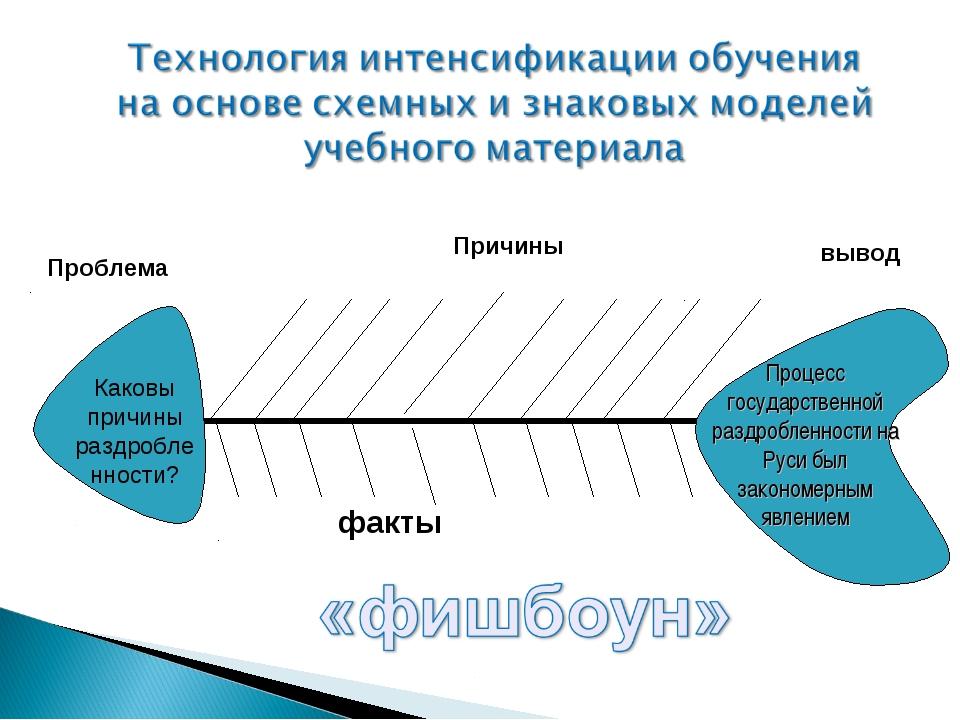 факты Процесс государственной раздробленности на Руси был закономерным явлени...