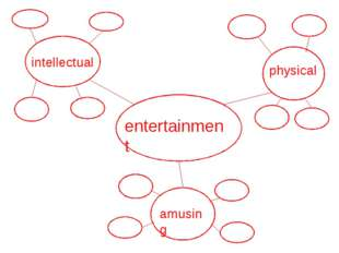 TУEE in p a entertainment physical intellectual amusing