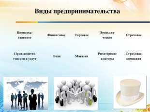 Виды предпринимательства Производ- ственноеФинансовоеТорговоеПосредни- чес