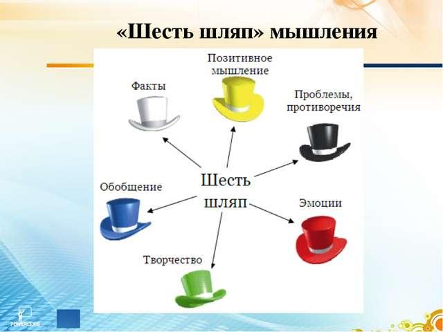 «Шесть шляп» мышления