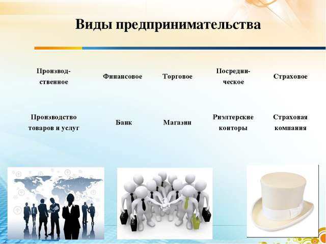 Виды предпринимательства Производ- ственноеФинансовоеТорговоеПосредни- чес...