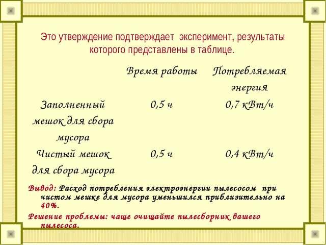 Это утверждение подтверждает эксперимент, результаты которого представлены в...