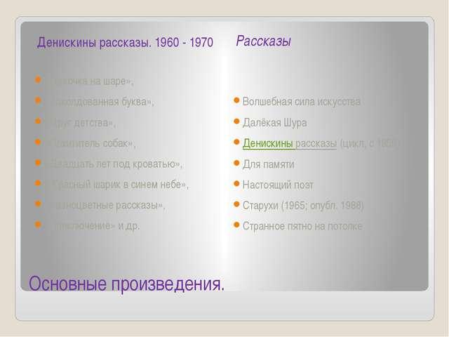 Основные произведения. Денискины рассказы. 1960 - 1970 Рассказы «Девочка на ш...