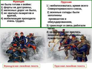Прусская линейная пехота Французская линейная пехота Франция не была готова к