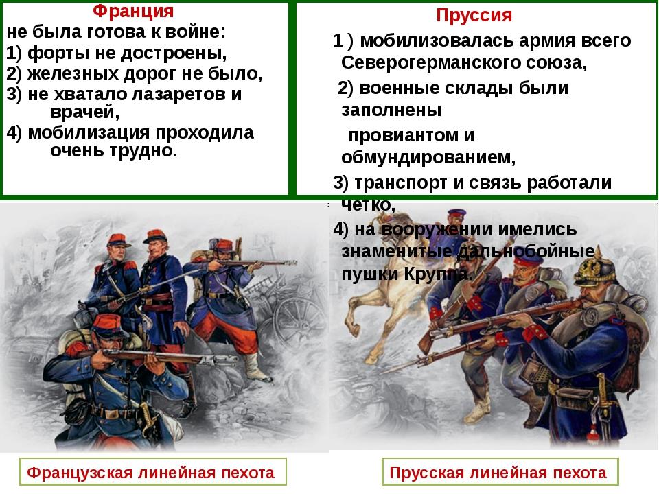 Прусская линейная пехота Французская линейная пехота Франция не была готова к...