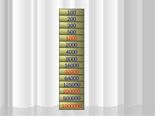 8000 200 300 500 1000 2000 4000 100 16000 32000 64000 125000 250000 500000 10