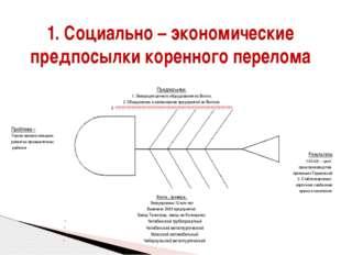 Предпосылки: 1. Эвакуация ценного оборудования на Восток. 2. Объединение и н