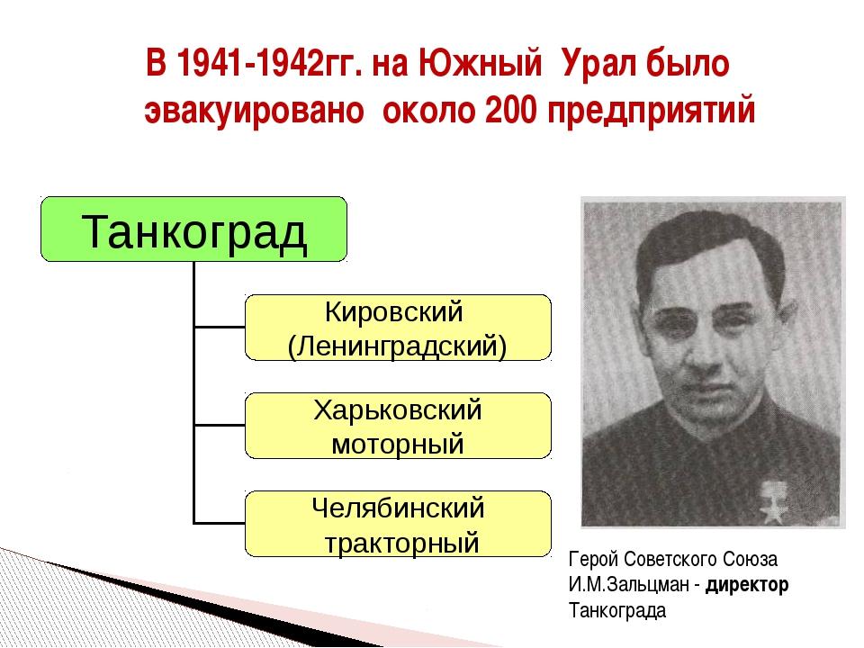 В 1941-1942гг. на Южный Урал было эвакуировано около 200 предприятий Герой С...