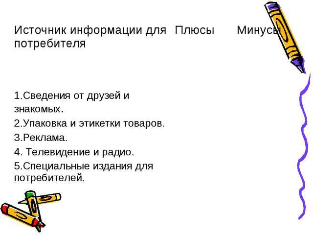 Источник информации для потребителяПлюсыМинусы 1.Сведения от друзей и знак...