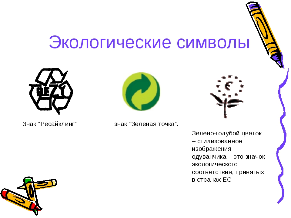 """Экологические символы Знак """"Ресайклинг"""" знак """"Зеленая точка"""". Зелено-голубой..."""